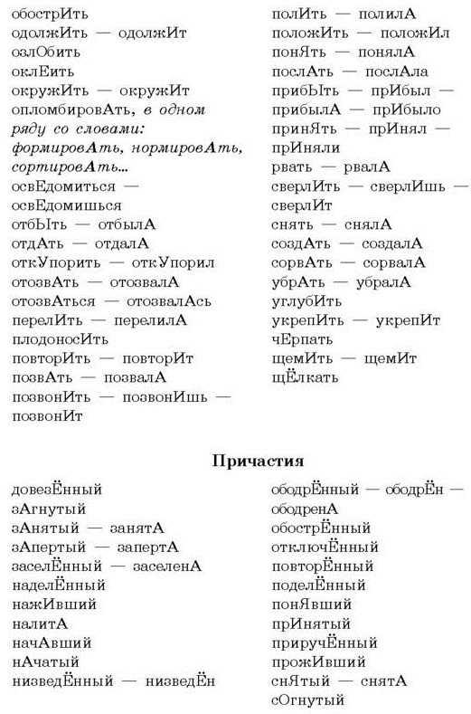 ударение онлайн словарь поставить